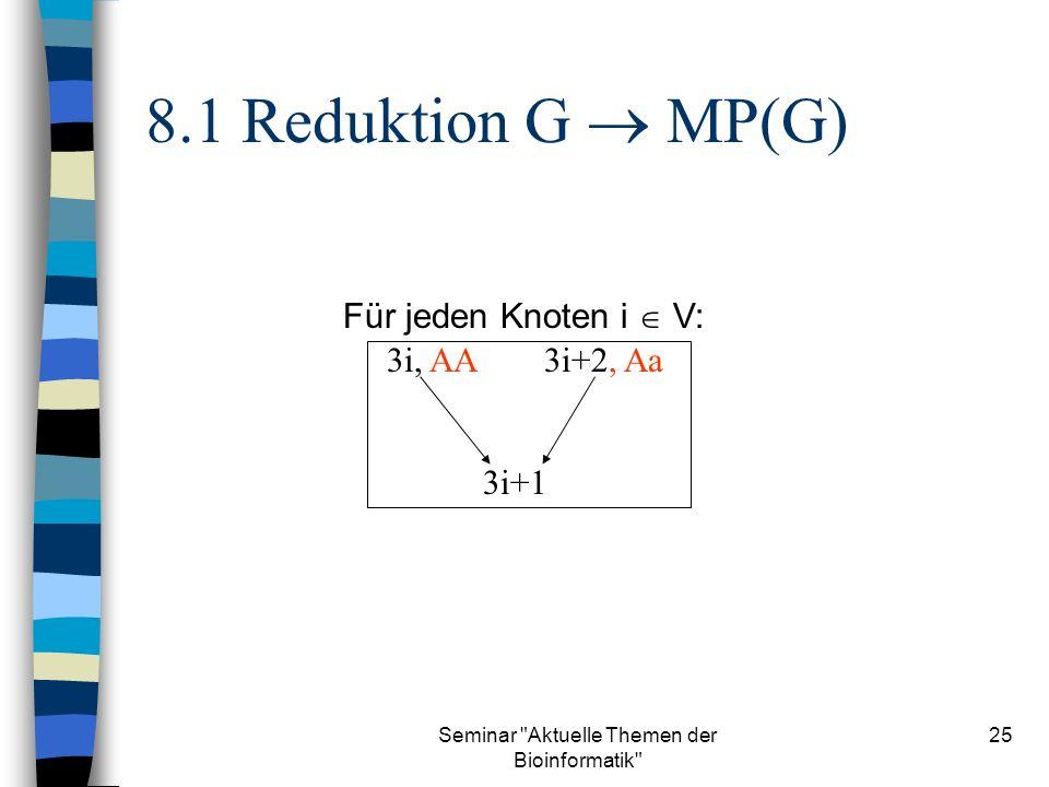 Seminar Aktuelle Themen der Bioinformatik 25 8.1 Reduktion G MP(G) Für jeden Knoten i V: 3i, AA3i+2, Aa 3i+1