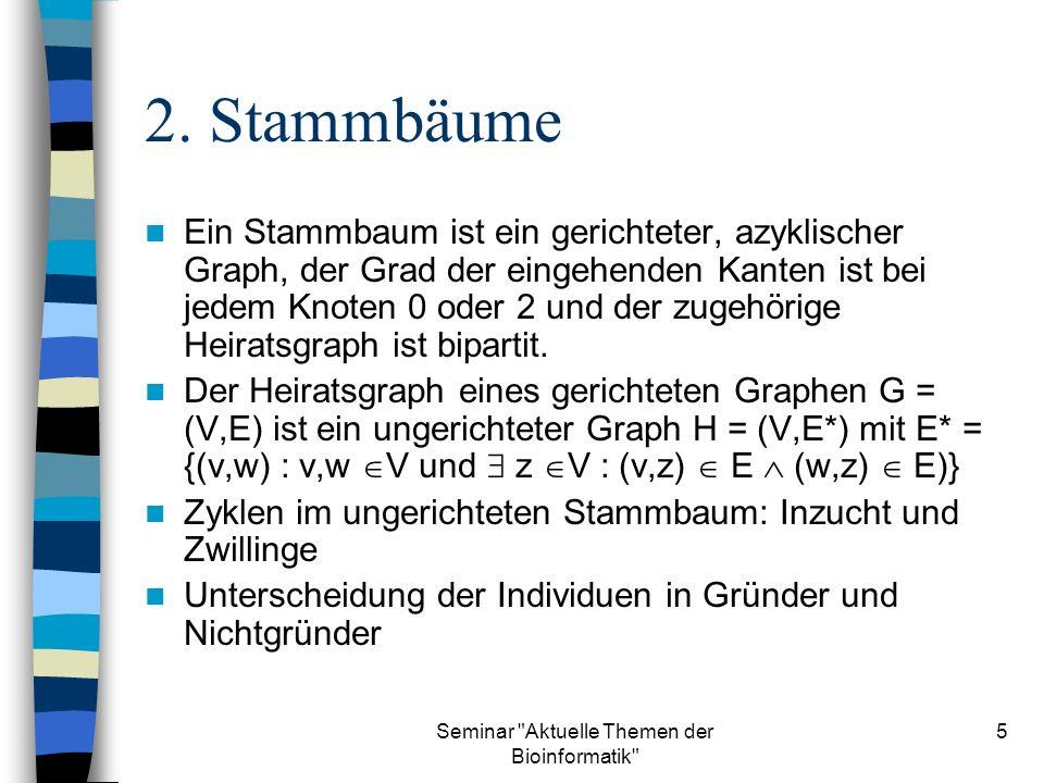 Seminar Aktuelle Themen der Bioinformatik 6 2.1 Stammbäume Bekannte Algorithmen: –Lander und Green (1987) –Elston und Steward (1971) Bisherige Annahme: Inzestzyklen sind die größte Problemquelle