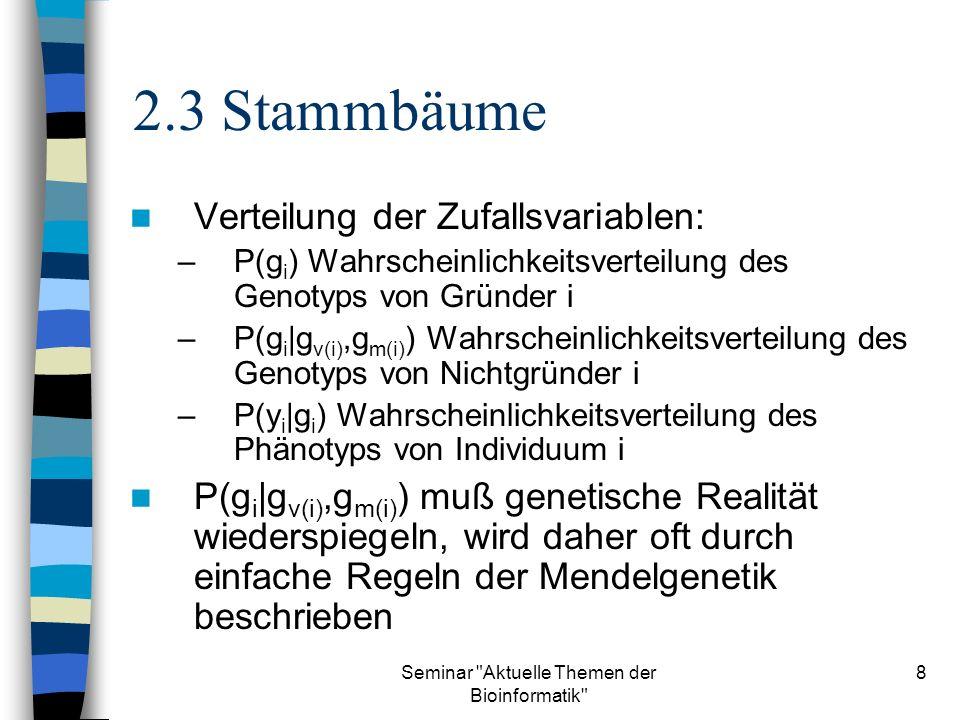 Seminar Aktuelle Themen der Bioinformatik 19 6.
