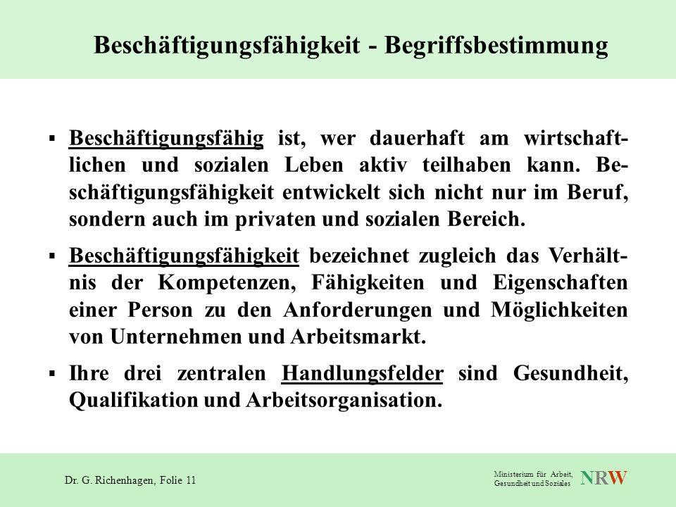 Dr. G. Richenhagen, Folie 11 NRWNRW Ministerium für Arbeit, Gesundheit und Soziales Beschäftigungsfähigkeit - Begriffsbestimmung Beschäftigungsfähig i