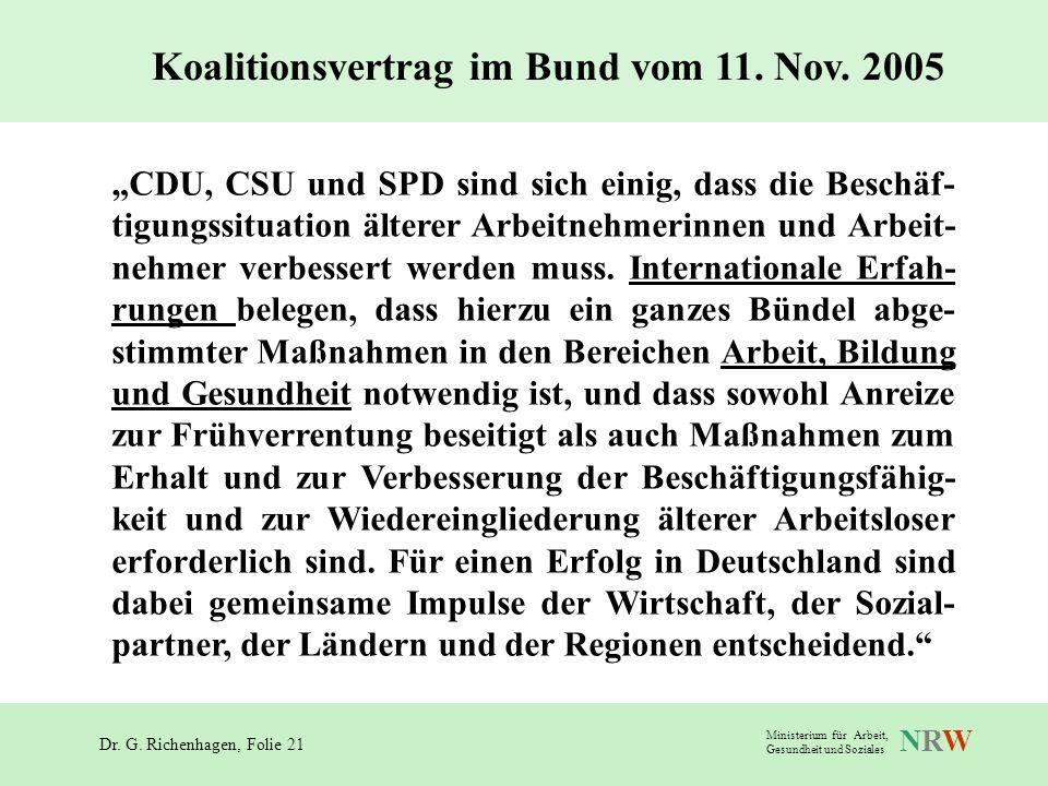 Dr. G. Richenhagen, Folie 21 NRWNRW Ministerium für Arbeit, Gesundheit und Soziales CDU, CSU und SPD sind sich einig, dass die Beschäf- tigungssituati