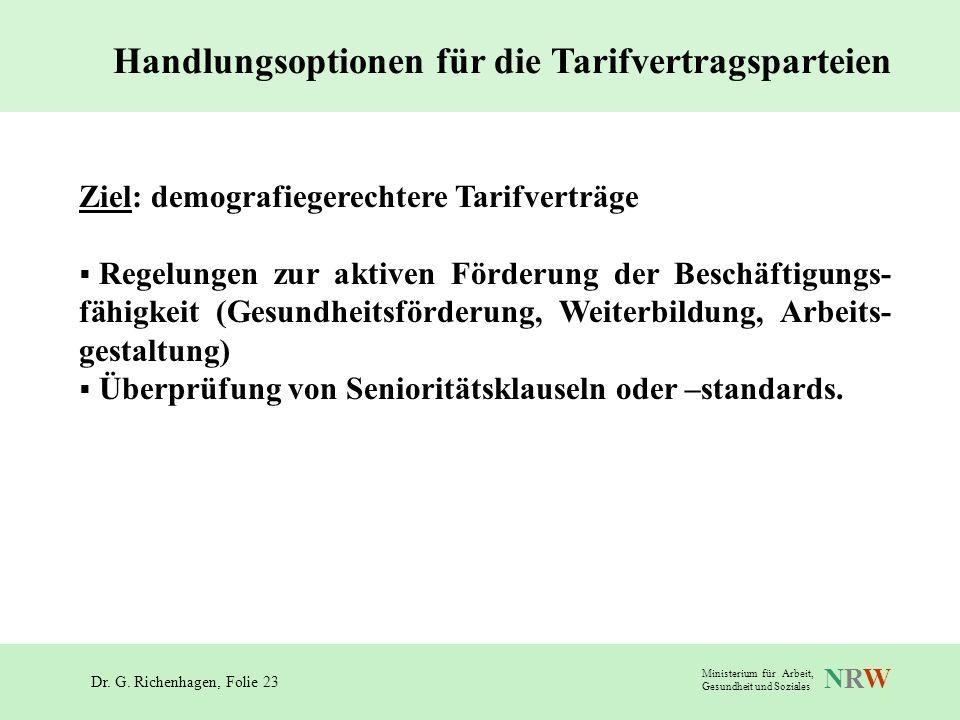 Dr. G. Richenhagen, Folie 23 NRWNRW Ministerium für Arbeit, Gesundheit und Soziales Ziel: demografiegerechtere Tarifverträge Regelungen zur aktiven Fö