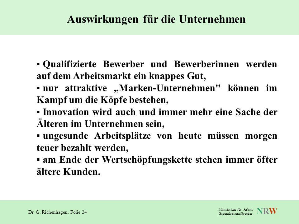 Dr. G. Richenhagen, Folie 24 NRWNRW Ministerium für Arbeit, Gesundheit und Soziales Qualifizierte Bewerber und Bewerberinnen werden auf dem Arbeitsmar