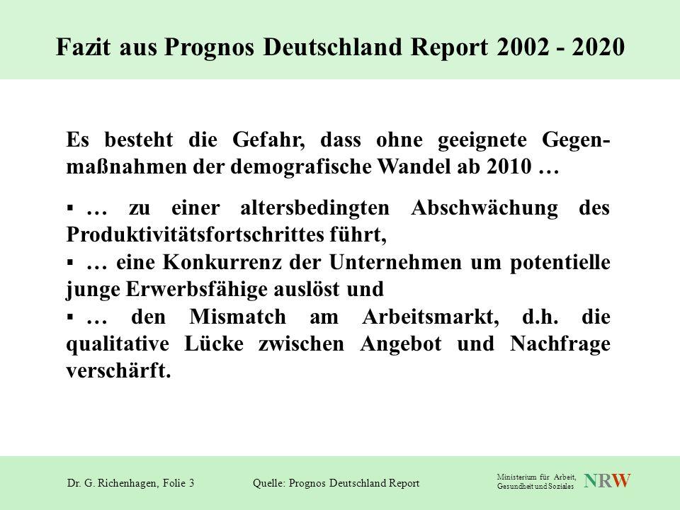 Dr. G. Richenhagen, Folie 3 NRWNRW Ministerium für Arbeit, Gesundheit und Soziales Es besteht die Gefahr, dass ohne geeignete Gegen- maßnahmen der dem