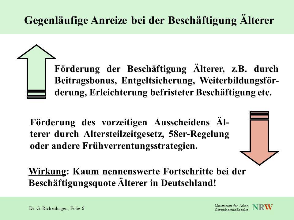 Dr. G. Richenhagen, Folie 6 NRWNRW Ministerium für Arbeit, Gesundheit und Soziales Gegenläufige Anreize bei der Beschäftigung Älterer Förderung der Be