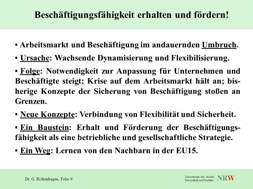 Dr. G. Richenhagen, Folie 9 NRWNRW Ministerium für Arbeit, Gesundheit und Soziales Beschäftigungsfähigkeit erhalten und fördern! Arbeitsmarkt und Besc
