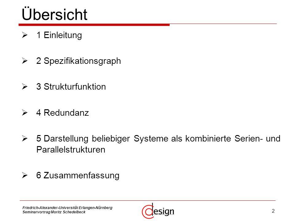 13 Friedrich-Alexander-Universität Erlangen-Nürnberg Seminarvortrag Moritz Schedelbeck 5 Darstellung beliebiger Systeme Können sich beliebige Systeme als kombinierte Serien- und Parallelstrukturen darstellen lassen.