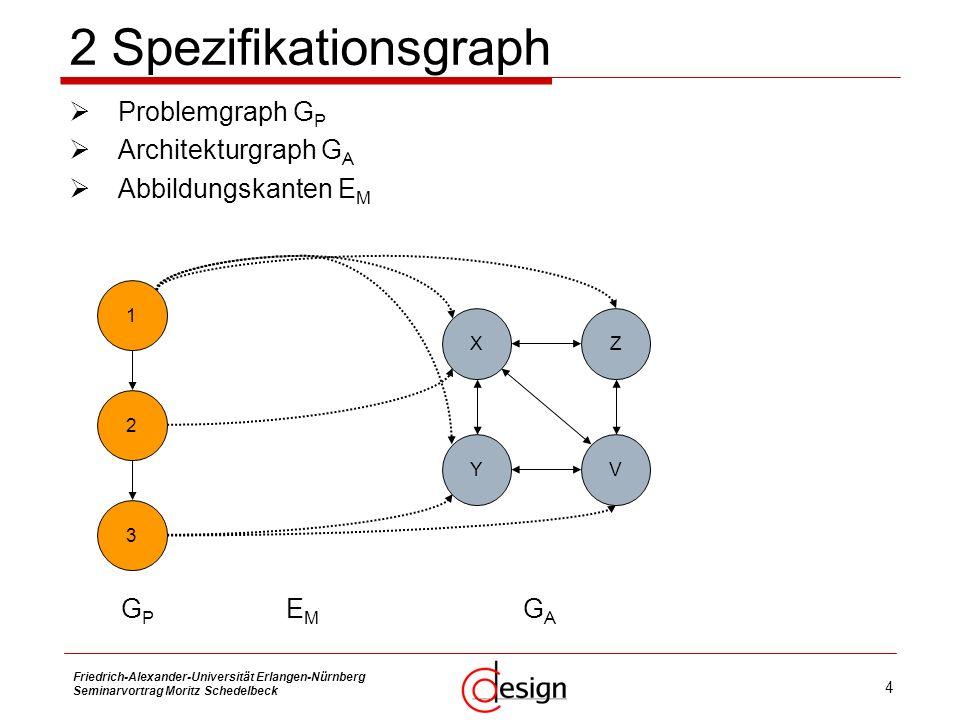 5 Friedrich-Alexander-Universität Erlangen-Nürnberg Seminarvortrag Moritz Schedelbeck Definition Ein System bestehe aus n Komponenten Funktionszustand des Systems X B = {0,1} sei Funktion X = φ (X 1,…,X n ) der Komponentenzustände X i B, 1 i n φ heißt dann Strukturfunktion des Systems.