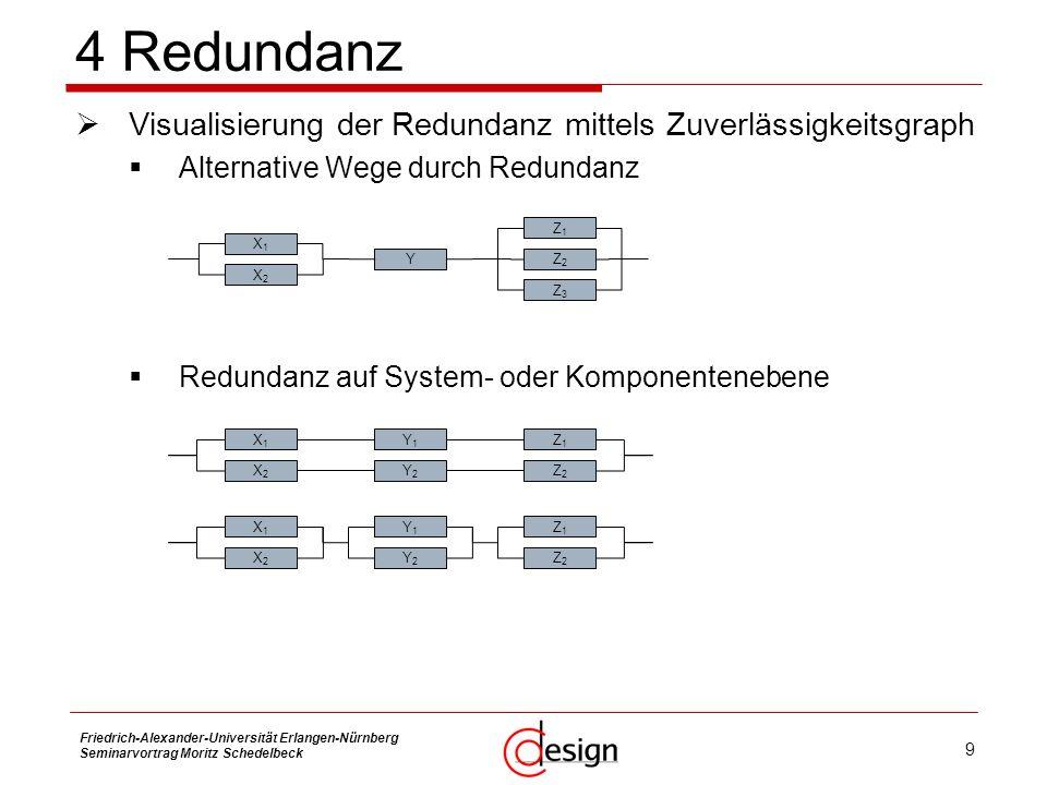10 Friedrich-Alexander-Universität Erlangen-Nürnberg Seminarvortrag Moritz Schedelbeck Strukturelle Redundanz Erweiterung eines Systems um homogene Komponenten.