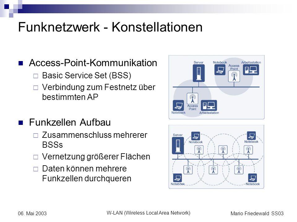 Mario Friedewald SS03 W-LAN (Wireless Local Area Network) 06. Mai 2003 Funknetzwerk - Konstellationen Access-Point-Kommunikation Basic Service Set (BS