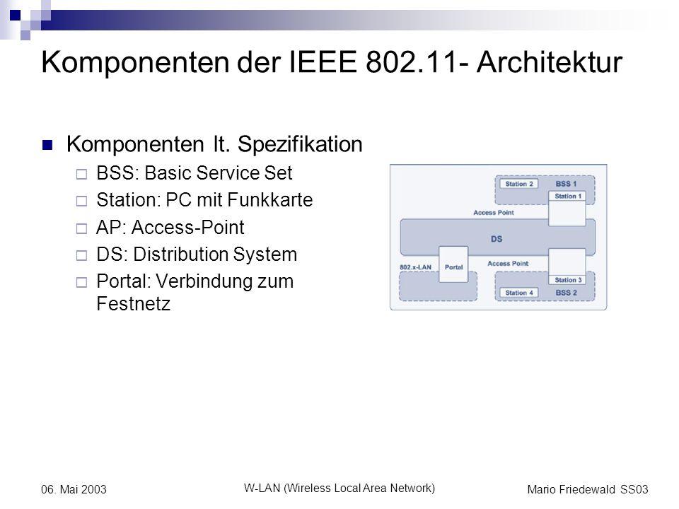 Mario Friedewald SS03 W-LAN (Wireless Local Area Network) 06. Mai 2003 Komponenten der IEEE 802.11- Architektur Komponenten lt. Spezifikation BSS: Bas
