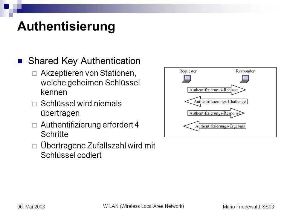 Mario Friedewald SS03 W-LAN (Wireless Local Area Network) 06. Mai 2003 Authentisierung Shared Key Authentication Akzeptieren von Stationen, welche geh