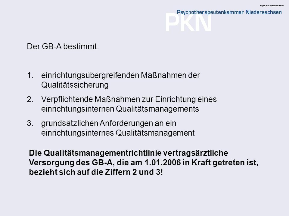 37 Beispiel Liste Mitgeltende Unterlagen Ordner: Gesetze (z.