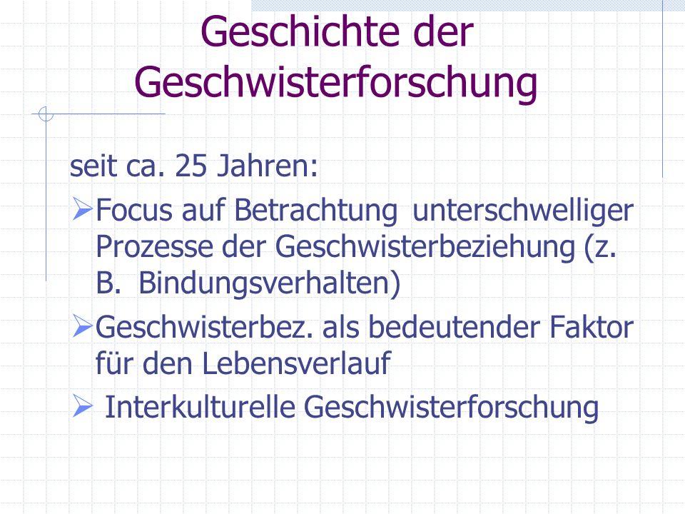 1.Geschichte der Geschwisterforschung Alfred Adler: mögliche Verbindung zwischen Geburtsranglatz und Eigenschaften eines Menschen Grundstein für Unter