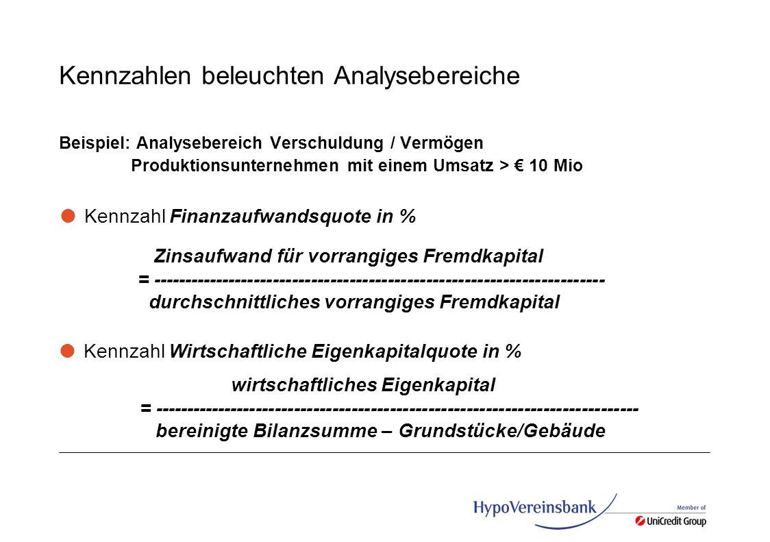 G Kennzahlen beleuchten Analysebereiche Beispiel: Analysebereich Verschuldung / Vermögen Produktionsunternehmen mit einem Umsatz > 10 Mio Kennzahl Fin