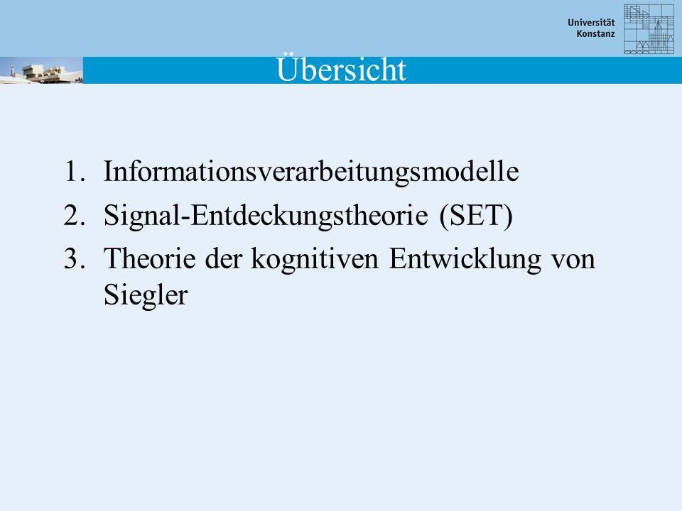 Modellvorstellung Kempf, 2006, S.296 Signal –Bekanntheitsgrad Strategie –Kriterium