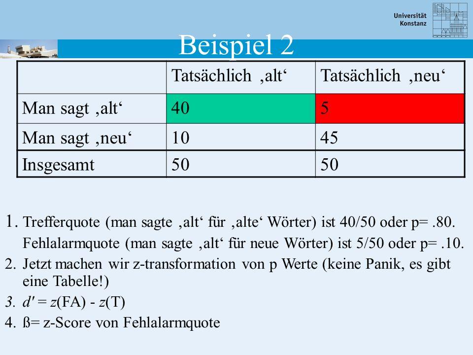 Sieglers Theorie der kognitiven Entwicklung Erweiterung durch May (1979) Sprung bei Wechsel von Stufe 3 auf 4 Stufe 3: Verwirrung Stufe 4: korrekter Lösungsalgorithmus Stufe 3a: Summe aus G + D