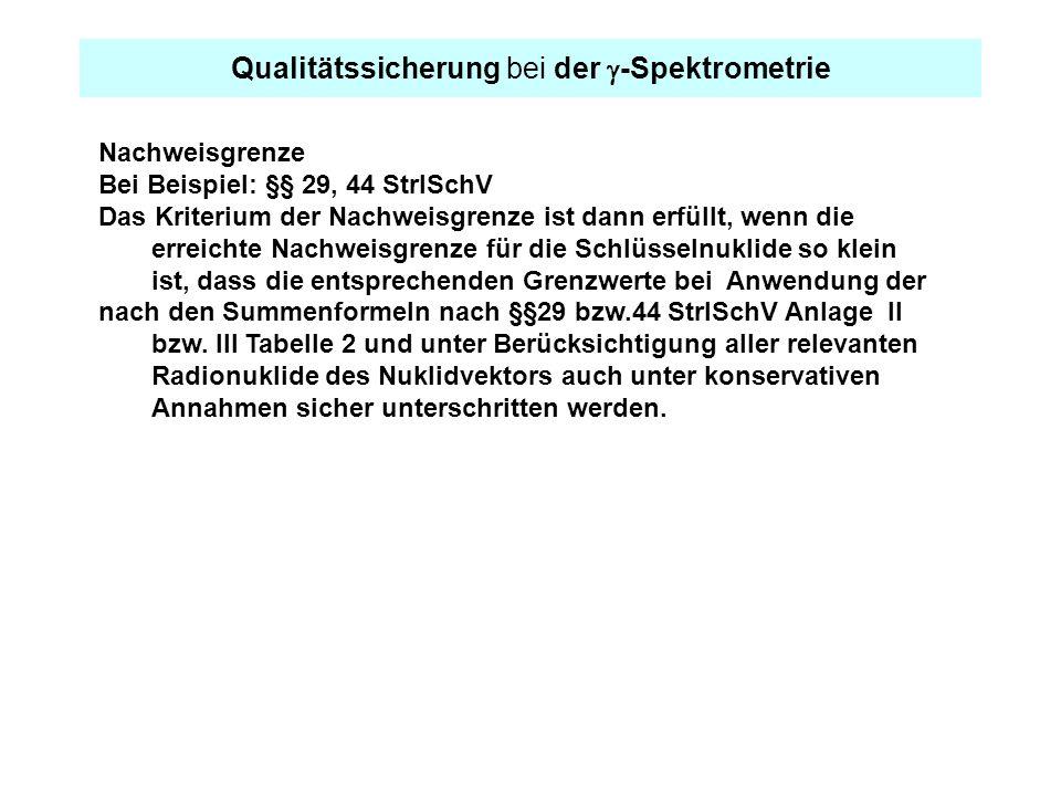 Qualitätssicherung bei der -Spektrometrie Selektivität Das Kriterium der Selektivität ist dann erfüllt, wenn das Einzelnuklid ohne Überlagerung oder B