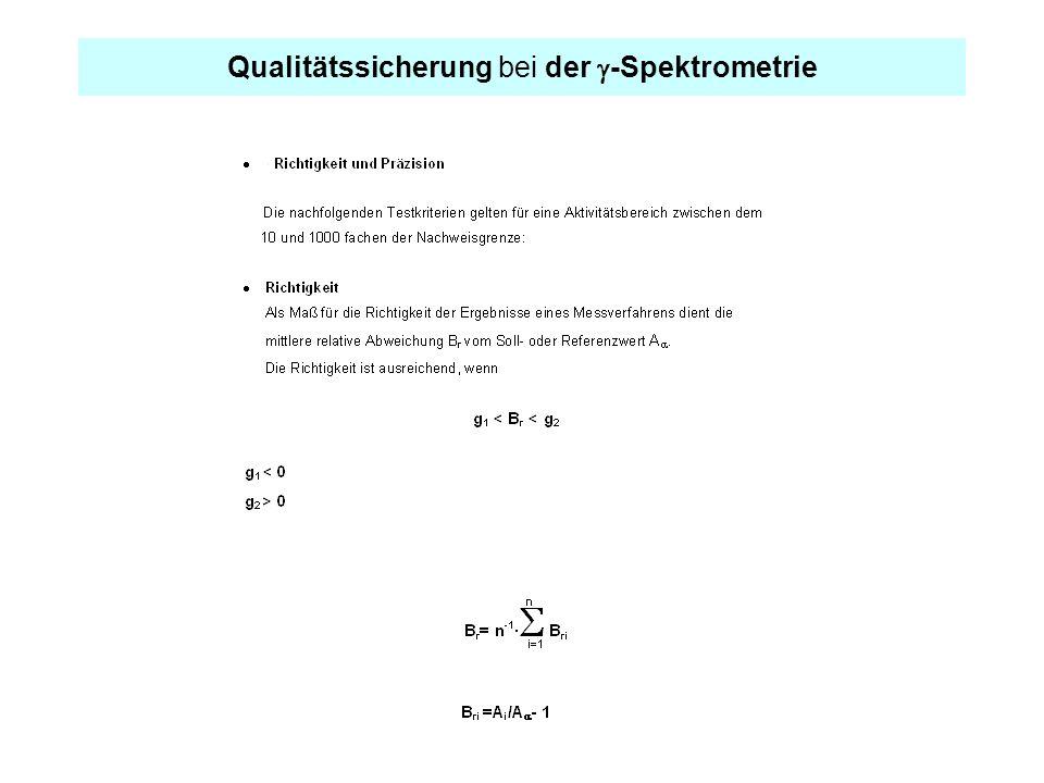 Qualitätssicherung bei der -Spektrometrie Effizienz Das Kriterium der Effizienz ist dann eingehalten, wenn unter Erfüllung aller anderen Qualitätskrit