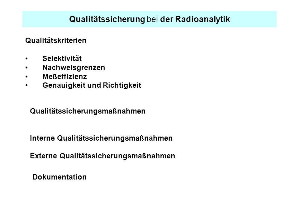 Qualitätssicherung bei der Radioanalytik Qualitätskriterien Selektivität Nachweisgrenzen Meßeffizienz Genauigkeit und Richtigkeit Qualitätssicherungsmaßnahmen Interne Qualitätssicherungsmaßnahmen Externe Qualitätssicherungsmaßnahmen Dokumentation