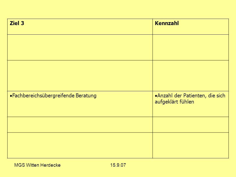 MGS Witten Herdecke15.9.07 Ziel 3Kennzahl Fachbereichsübergreifende Beratung Anzahl der Patienten, die sich aufgeklärt fühlen