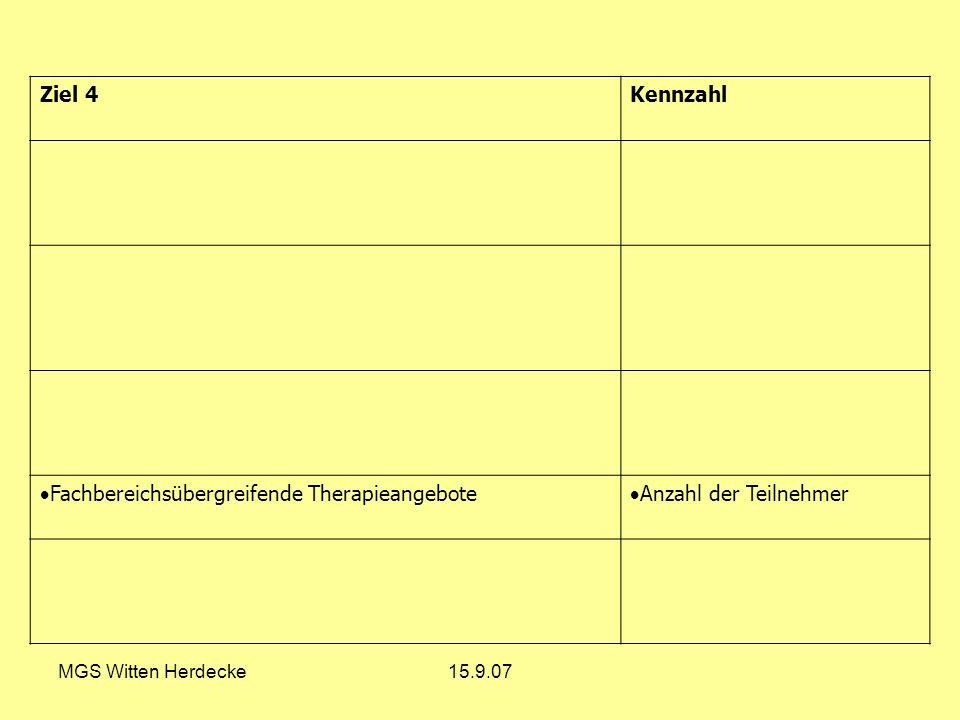 MGS Witten Herdecke15.9.07 Ziel 4Kennzahl Fachbereichsübergreifende Therapieangebote Anzahl der Teilnehmer