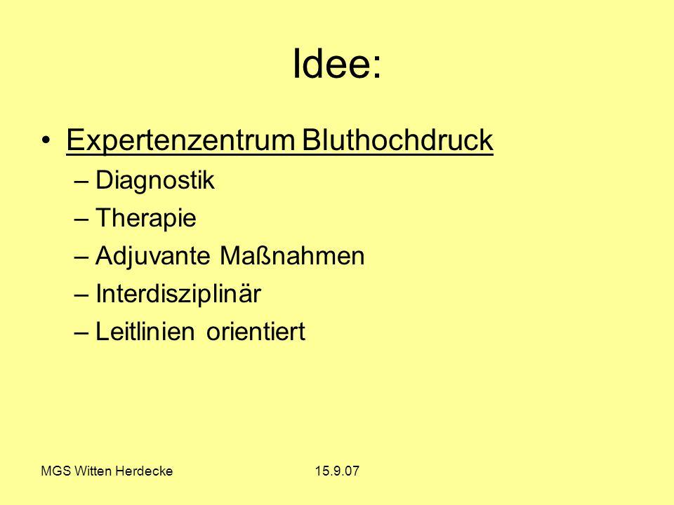 MGS Witten Herdecke15.9.07 Idee: Expertenzentrum Bluthochdruck –Diagnostik –Therapie –Adjuvante Maßnahmen –Interdisziplinär –Leitlinien orientiert