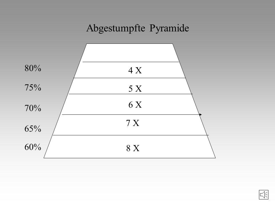 Hypertrophietraining