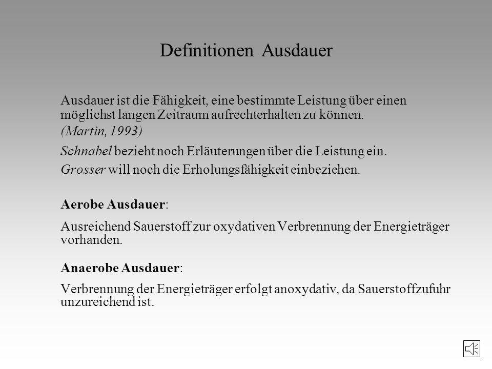 Literaturhinweise zur Ausdauer (II) Shephard, R. J./Astrand, P.-O. (Hrsg.): Ausdauer im Sport. Deutscher Ärzte-Verlag Köln, 1993. Verchoshanskij, I. V