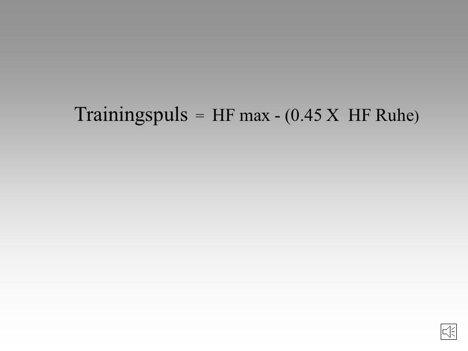 Sprint-und Schnelligkeits- ausdauer unter 35s Kurzzeitausdauer 35s bis 2min Mittelzeitausdauer 2 - 10 Minuten LZAI 10-35 Minuten LZA II 35-90 Minuten