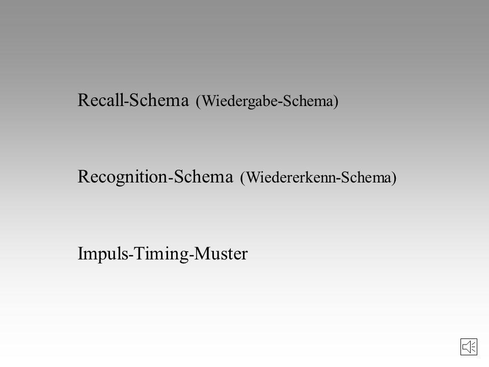 Variability of Practice Hypothese Schema - Theorie closed - loop - Modelle open - loop - Modelle Generalisierte Motor i sche Programme ( GMP )
