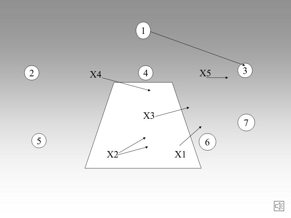 Methodik des Taktiktrainings (II) Hinweise zur Methodik der Taktikschulung: Problem Teilmethode vs. Ganz-Teil-Ganz-Methode Didaktische Reduktion im Si