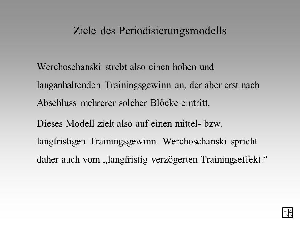 Periodisierungsmodell (Werchoschanski, 1988) Werchoschanski geht von einer Blockstruktur des Trainings aus. Dieses Modell ist zunächst einmal geprägt