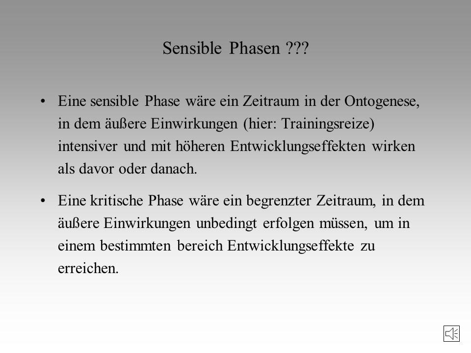 Literatur zu Training im Schulsport Baur, J./Bös, K./Singer, R.: Motorische Entwicklung. Ein Handbuch. Schorndorf, 1994. Frey, G.: Training im Schulsp