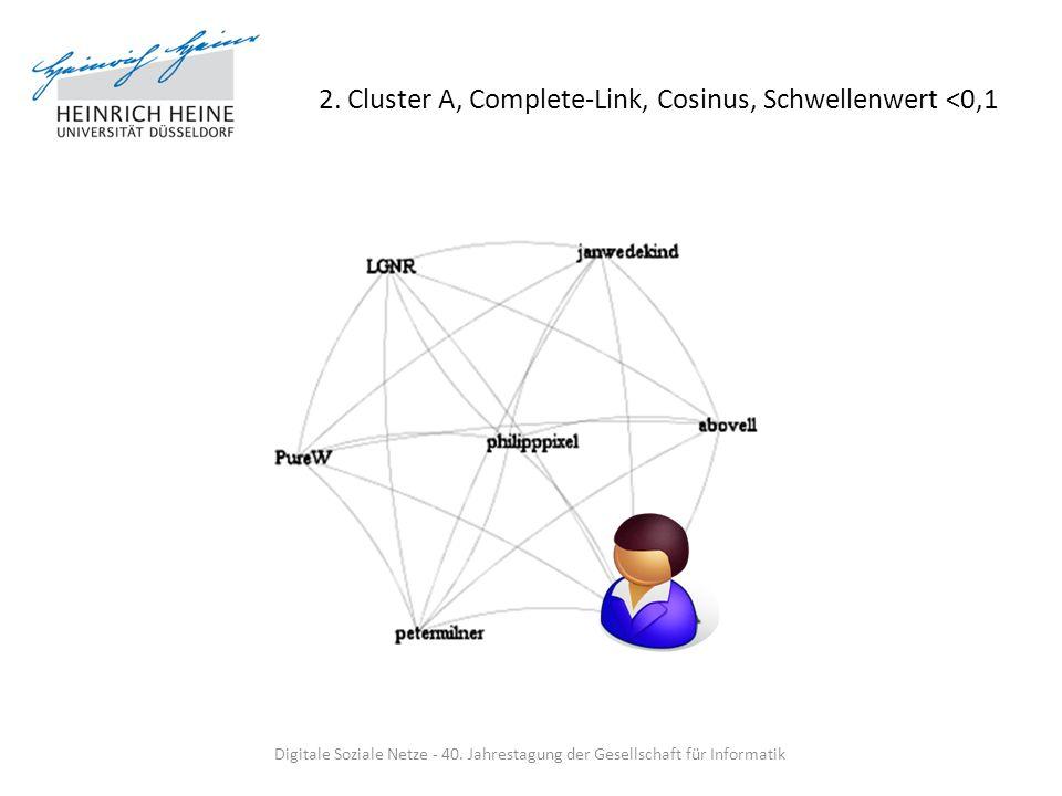 2. Cluster A, Complete-Link, Cosinus, Schwellenwert <0,1 Digitale Soziale Netze - 40. Jahrestagung der Gesellschaft für Informatik