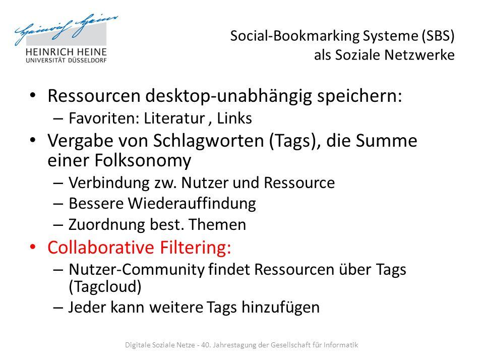Social-Bookmarking Systeme (SBS) als Soziale Netzwerke Ressourcen desktop-unabhängig speichern: – Favoriten: Literatur, Links Vergabe von Schlagworten