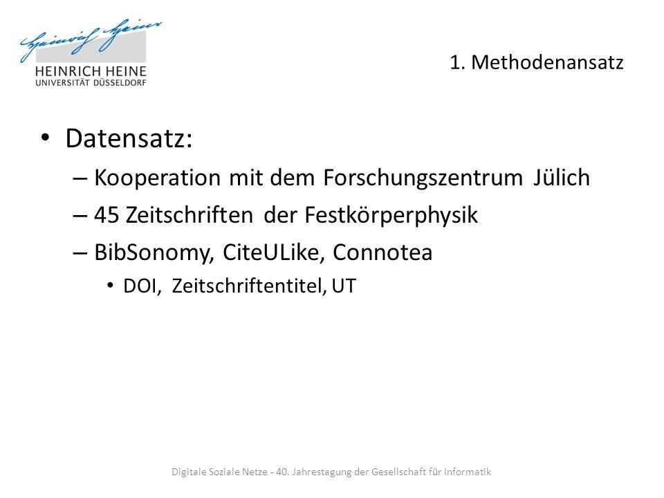 1.Methodenansatz Analysen: – 71 Nutzer in mind.