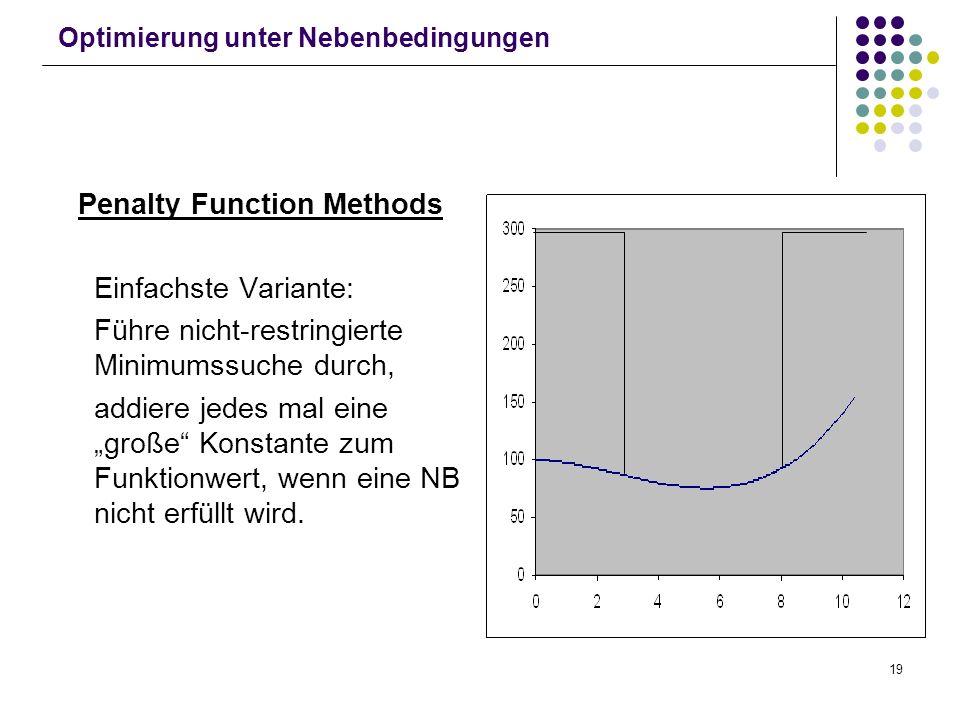 19 Optimierung unter Nebenbedingungen Penalty Function Methods Einfachste Variante: Führe nicht-restringierte Minimumssuche durch, addiere jedes mal e