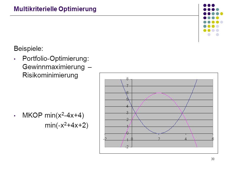 30 Multikriterielle Optimierung Beispiele: Portfolio-Optimierung: Gewinnmaximierung – Risikominimierung MKOP min(x 2 -4x+4) min(-x 2 +4x+2)