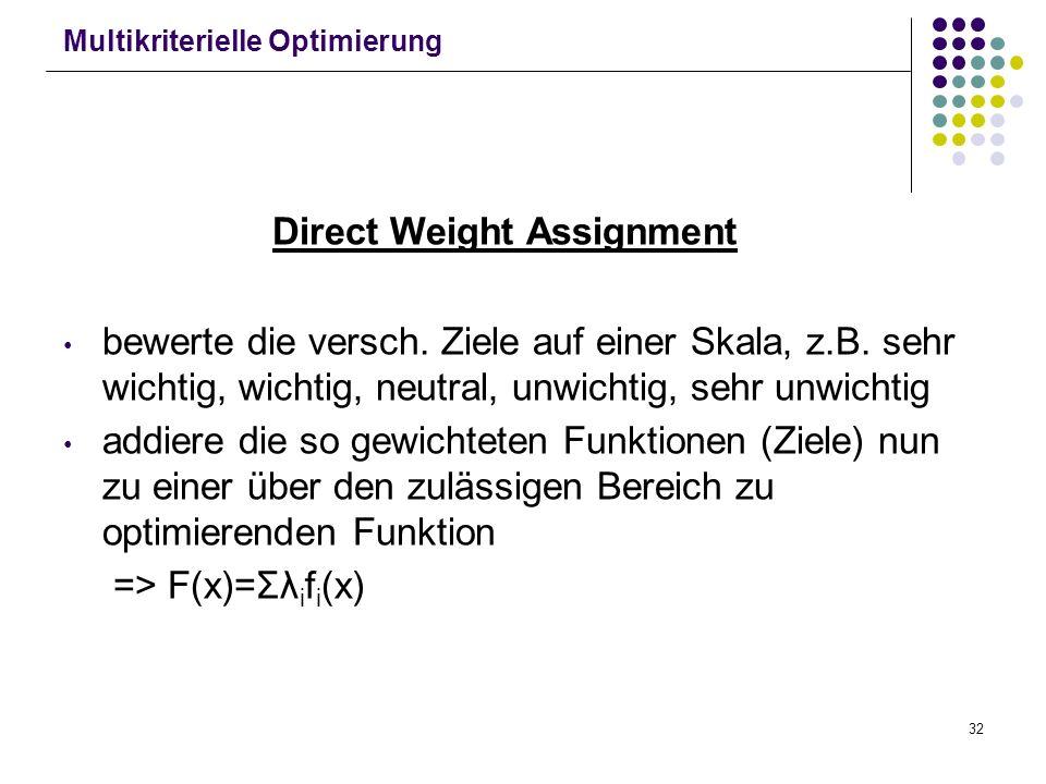 32 Multikriterielle Optimierung Direct Weight Assignment bewerte die versch. Ziele auf einer Skala, z.B. sehr wichtig, wichtig, neutral, unwichtig, se