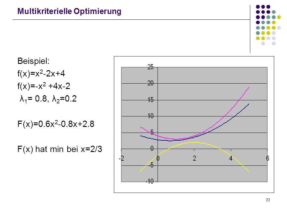33 Multikriterielle Optimierung Beispiel: f(x)=x 2 -2x+4 f(x)=-x 2 +4x-2 λ 1 = 0.8, λ 2 =0.2 F(x)=0.6x 2 -0.8x+2.8 F(x) hat min bei x=2/3