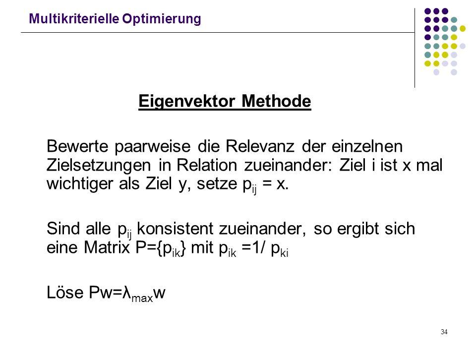 34 Multikriterielle Optimierung Eigenvektor Methode Bewerte paarweise die Relevanz der einzelnen Zielsetzungen in Relation zueinander: Ziel i ist x ma