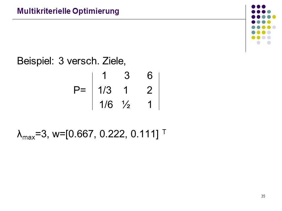 35 Multikriterielle Optimierung Beispiel: 3 versch. Ziele, 1 3 6 P= 1/3 1 2 1/6 ½ 1 λ max =3, w=[0.667, 0.222, 0.111] T
