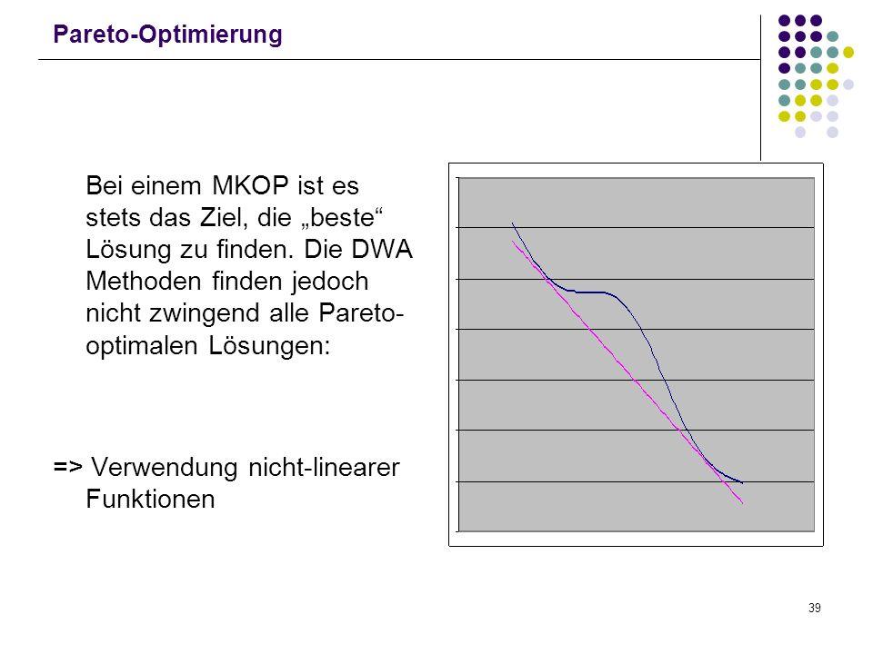 39 Pareto-Optimierung Bei einem MKOP ist es stets das Ziel, die beste Lösung zu finden. Die DWA Methoden finden jedoch nicht zwingend alle Pareto- opt