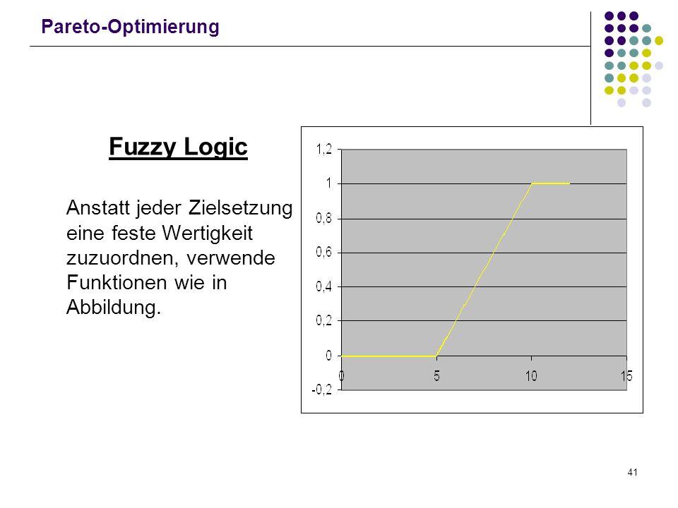 41 Pareto-Optimierung Fuzzy Logic Anstatt jeder Zielsetzung eine feste Wertigkeit zuzuordnen, verwende Funktionen wie in Abbildung.