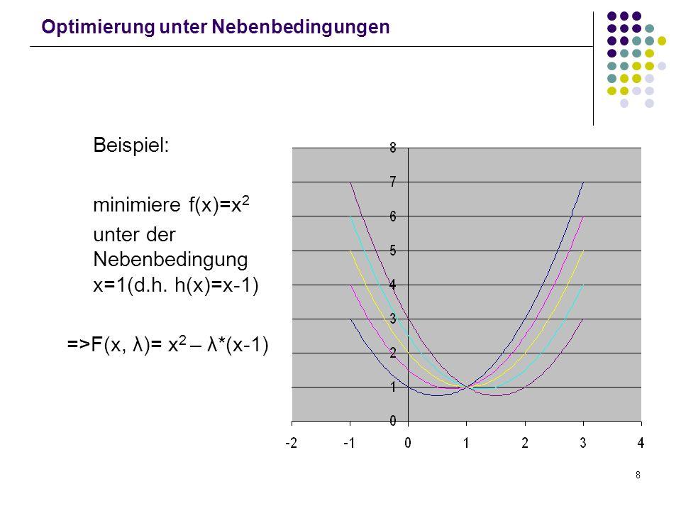 8 Optimierung unter Nebenbedingungen Beispiel: minimiere f(x)= x 2 unter der Nebenbedingung x=1(d.h. h(x)=x-1) =>F(x, λ)= x 2 – λ*(x-1)