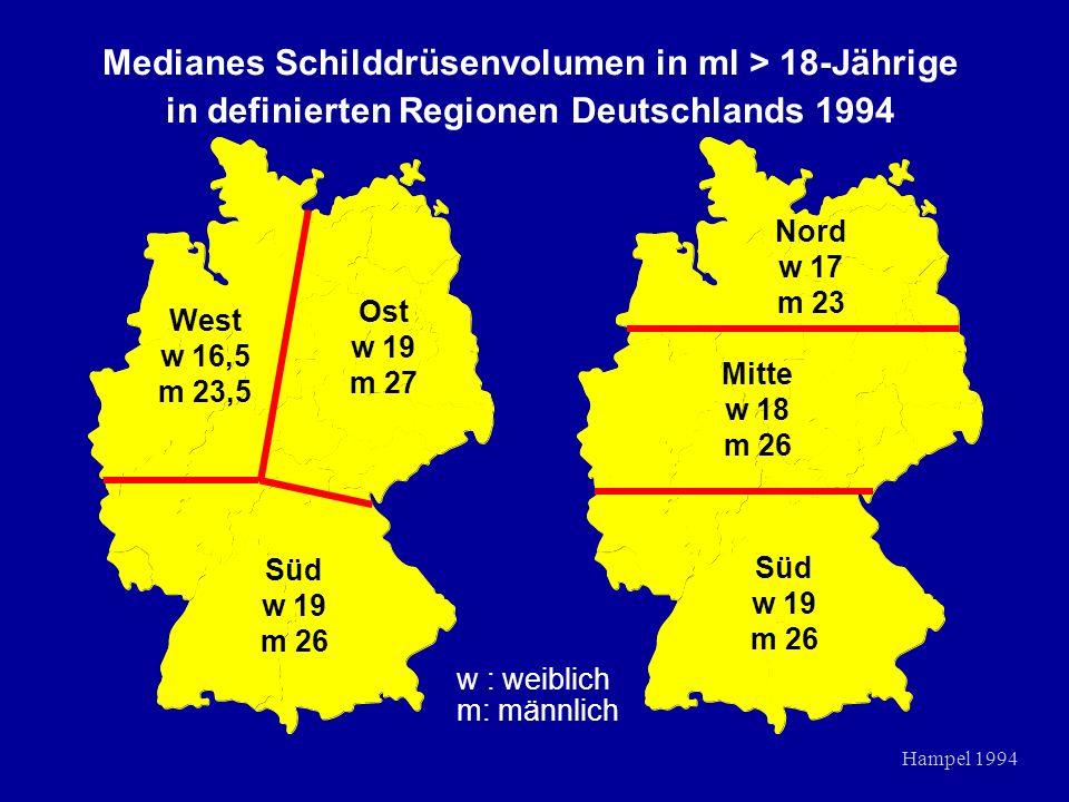 Medianes Schilddrüsenvolumen in ml > 18-Jährige in definierten Regionen Deutschlands 1994 West w 16,5 m 23,5 Ost w 19 m 27 Süd w 19 m 26 Nord w 17 m 2
