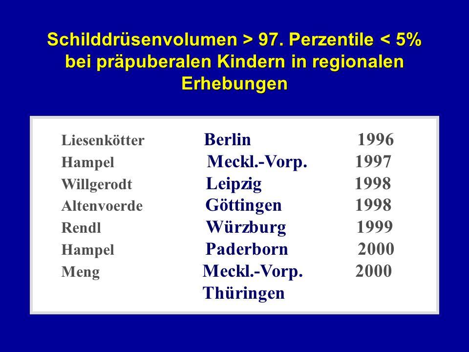 Schilddrüsenvolumen > 97. Perzentile < 5% bei präpuberalen Kindern in regionalen Erhebungen Liesenkötter Berlin 1996 Hampel Meckl.-Vorp. 1997 Willgero