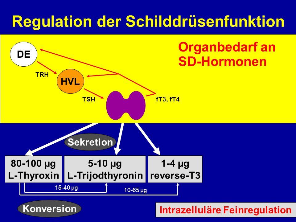 Relative Häufigkeit der Urinjodidkonzentration von 18-70- jährigen klinisch gesunden Erwachsenen in Deutschland 1994 (n=6000) % x = 73 µg J - /g Kr.
