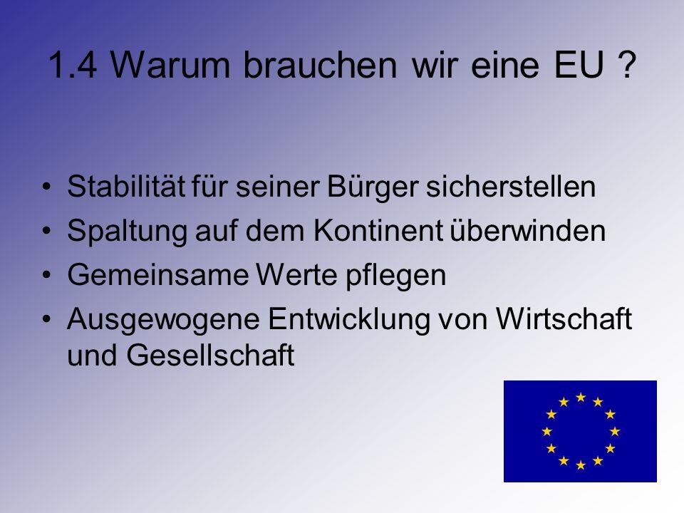 1.4 Warum brauchen wir eine EU ? Stabilität für seiner Bürger sicherstellen Spaltung auf dem Kontinent überwinden Gemeinsame Werte pflegen Ausgewogene